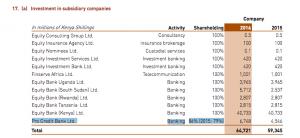 Barclays Kenya Books Closure