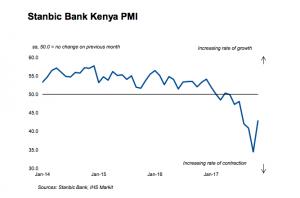 Central Bank of Kenya Mpc Meeting