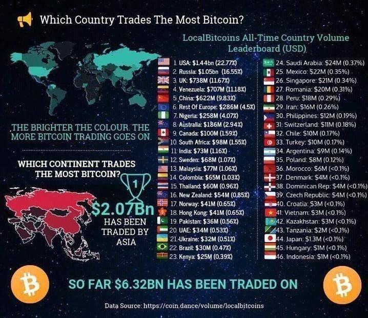 bitcoin trading companies in kenya